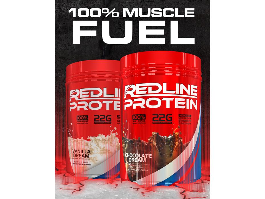 Redline-Protein-Poster